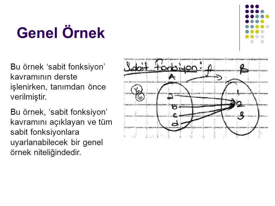 Genel Örnek Bu örnek 'sabit fonksiyon' kavramının derste işlenirken, tanımdan önce verilmiştir. Bu örnek, 'sabit fonksiyon' kavramını açıklayan ve tüm