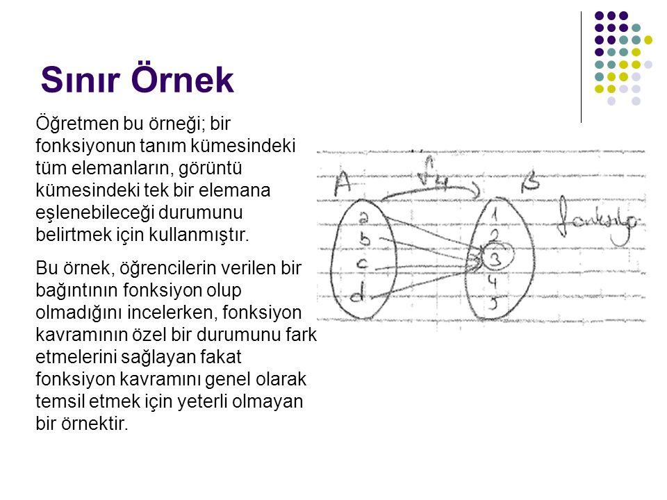 Sınır Örnek Öğretmen bu örneği; bir fonksiyonun tanım kümesindeki tüm elemanların, görüntü kümesindeki tek bir elemana eşlenebileceği durumunu belirtm