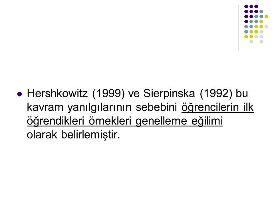 Hershkowitz (1999) ve Sierpinska (1992) bu kavram yanılgılarının sebebini öğrencilerin ilk öğrendikleri örnekleri genelleme eğilimi olarak belirlemişt
