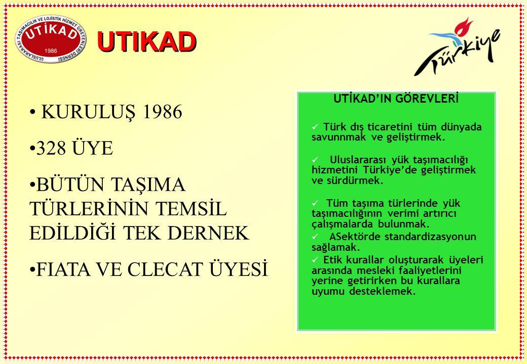 KURULUŞ 1986 328 ÜYE BÜTÜN TAŞIMA TÜRLERİNİN TEMSİL EDİLDİĞİ TEK DERNEK FIATA VE CLECAT ÜYESİ UTIKAD UTİKAD'IN GÖREVLERİ Türk dış ticaretini tüm dünya
