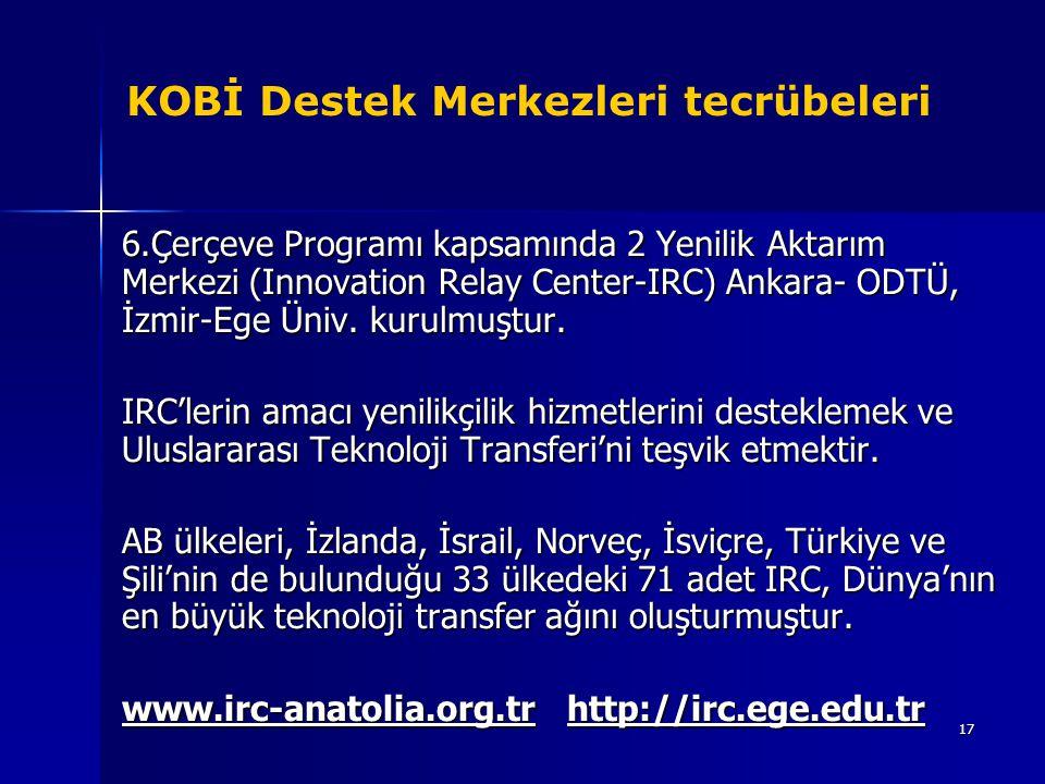 17 KOBİ Destek Merkezleri tecrübeleri 6.Çerçeve Programı kapsamında 2 Yenilik Aktarım Merkezi (Innovation Relay Center-IRC) Ankara- ODTÜ, İzmir-Ege Ün