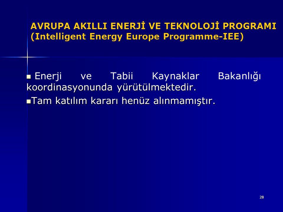 28 koordinasyonunda yürütülmektedir. Enerji ve Tabii Kaynaklar Bakanlığı koordinasyonunda yürütülmektedir. Tam katılım kararı henüz alınmamıştır. Tam