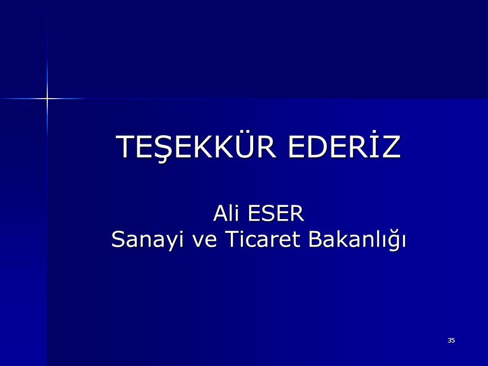 35 TEŞEKKÜR EDERİZ Ali ESER Sanayi ve Ticaret Bakanlığı