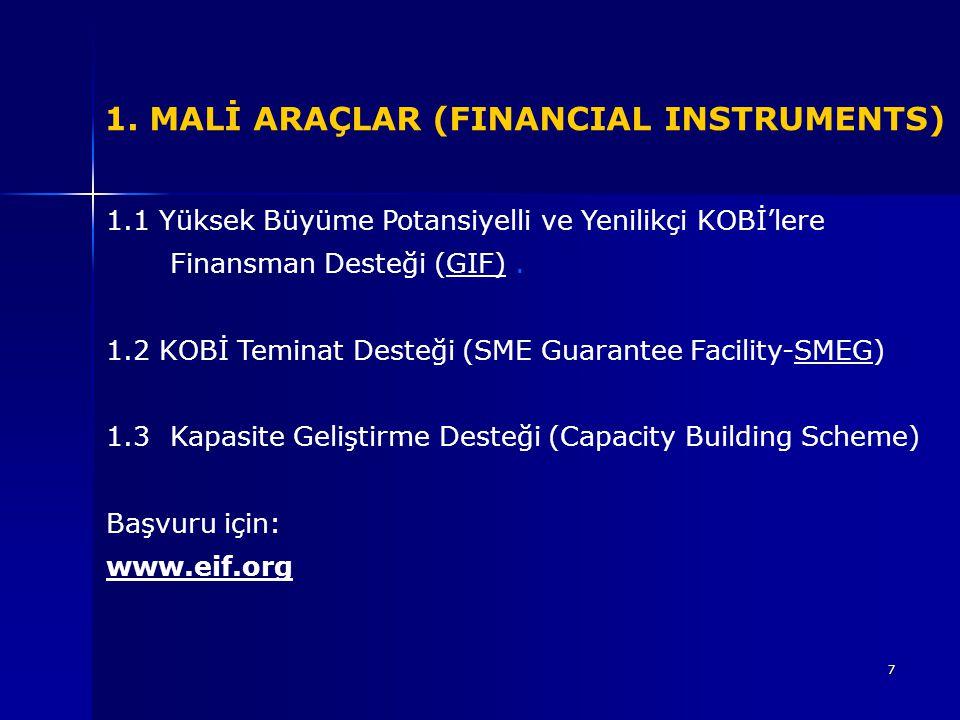 7 1. MALİ ARAÇLAR (FINANCIAL INSTRUMENTS) 1.1 Yüksek Büyüme Potansiyelli ve Yenilikçi KOBİ'lere Finansman Desteği (GIF). 1.2 KOBİ Teminat Desteği (SME