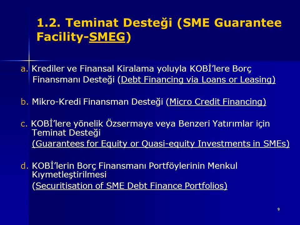9 1.2. Teminat Desteği (SME Guarantee Facility-SMEG) a. Krediler ve Finansal Kiralama yoluyla KOBİ'lere Borç Finansmanı Desteği (Debt Financing via Lo