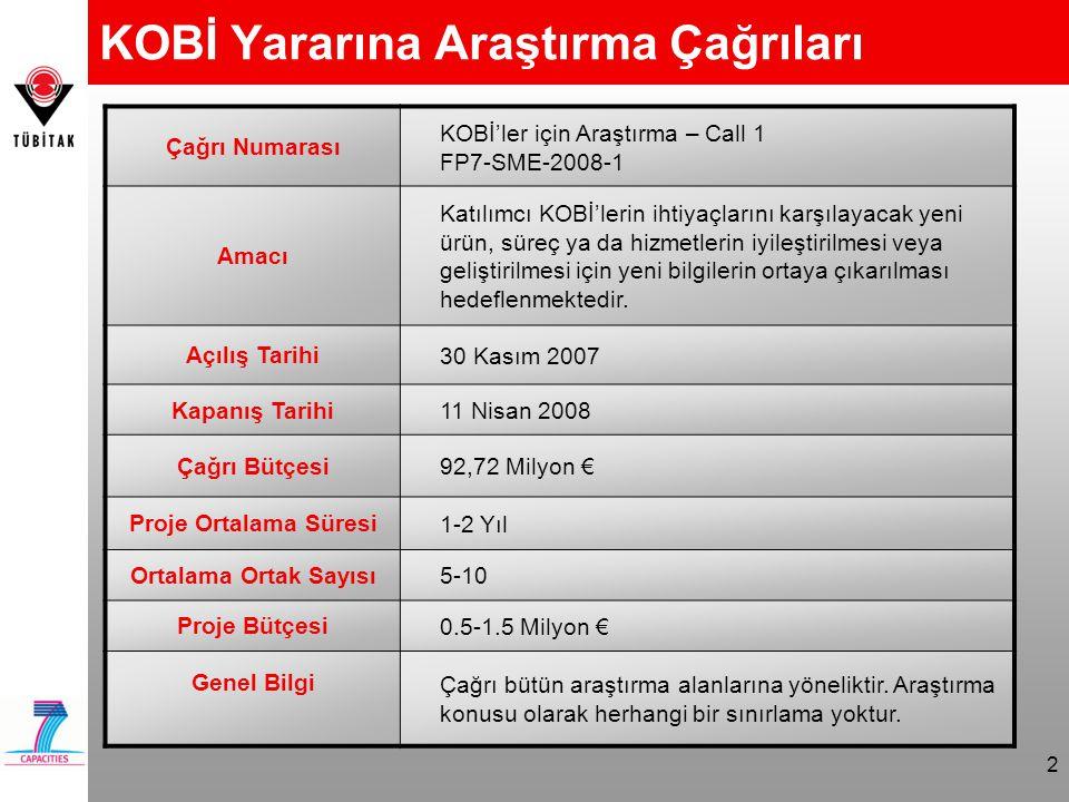 KOORDİNATÖRLÜK ÖZEL ÖDÜLÜ 7.ÇP Ar-Ge proje teklifleri eşik üstü bulunan koordinatörlere TÜBİTAK tarafından Koordinatörlük Özel Ödülü verilecektir Üst limit 9.000 Euro olup, karşılığı Türk Lirası olarak ödenir Neden 7.ÇP?