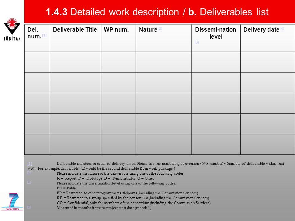 1.4.3 Detailed work description / b. Deliverables list Del. num. [1][1] Deliverable TitleWP num.Nature [2] [2] Dissemi-nation level [3] [3] Delivery d