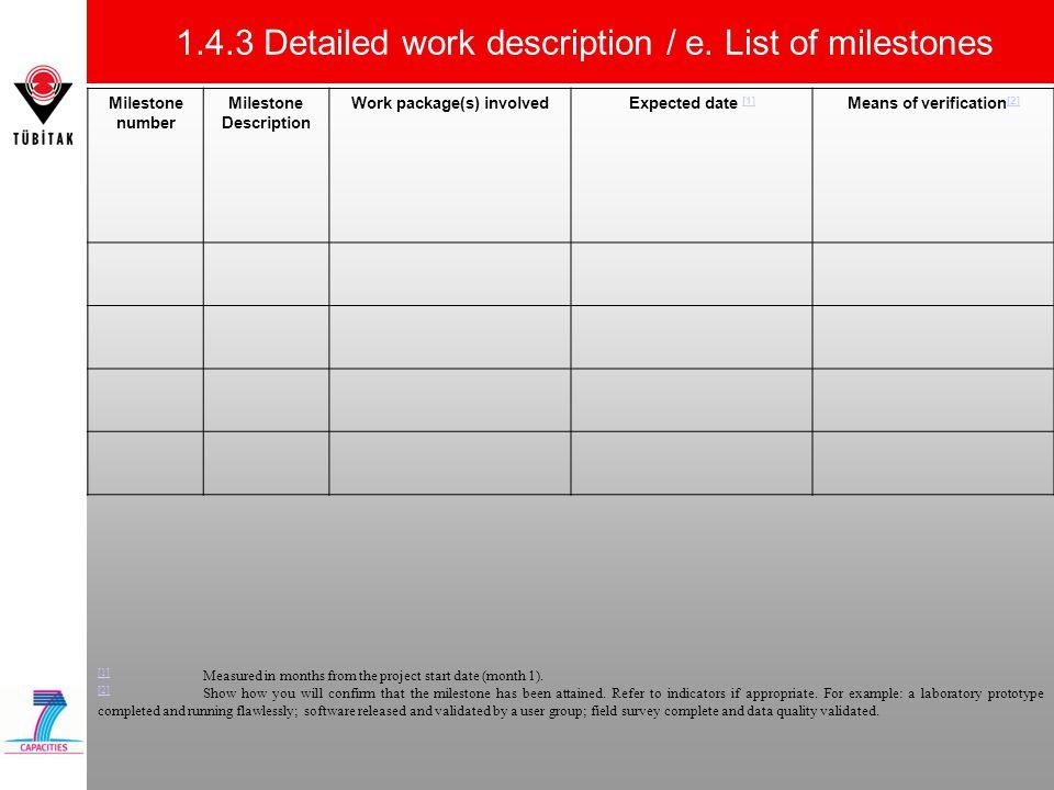 1.4.3 Detailed work description / e. List of milestones Milestone number Milestone Description Work package(s) involvedExpected date [1] [1] Means of