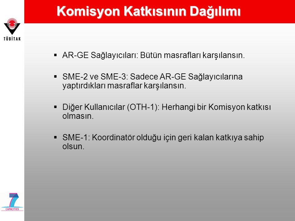Komisyon Katkısının Dağılımı  AR-GE Sağlayıcıları: Bütün masrafları karşılansın.  SME-2 ve SME-3: Sadece AR-GE Sağlayıcılarına yaptırdıkları masrafl
