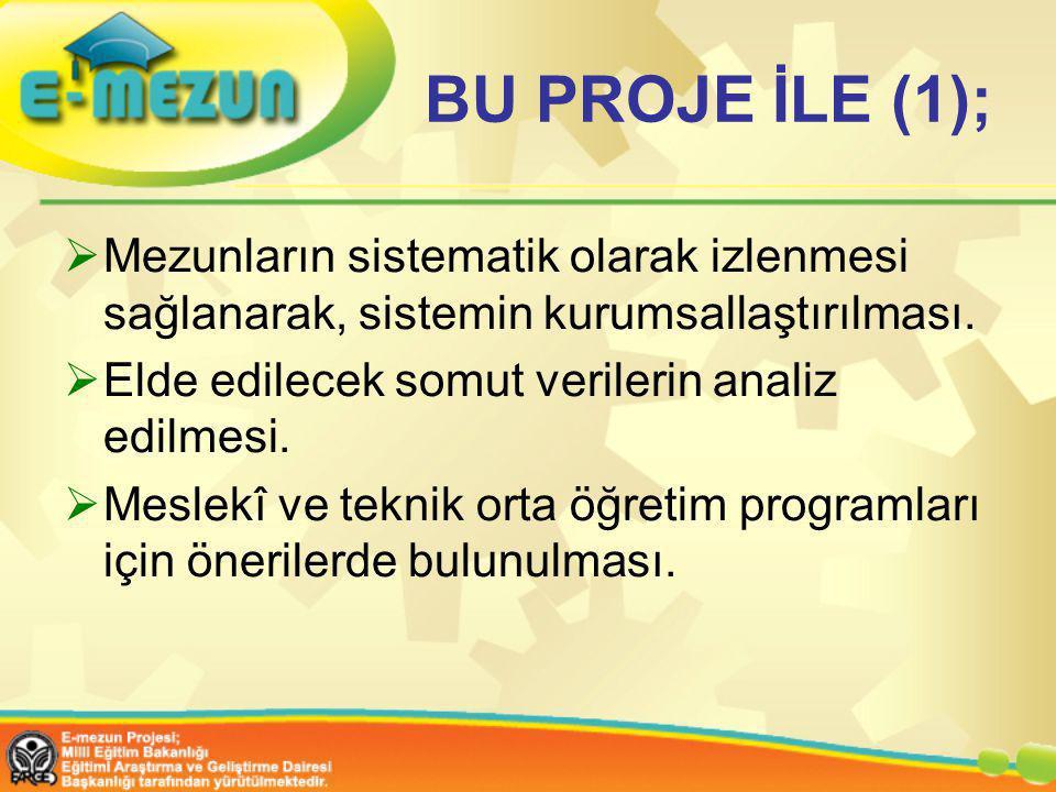 BU PROJE İLE (1);  Mezunların sistematik olarak izlenmesi sağlanarak, sistemin kurumsallaştırılması.  Elde edilecek somut verilerin analiz edilmesi.