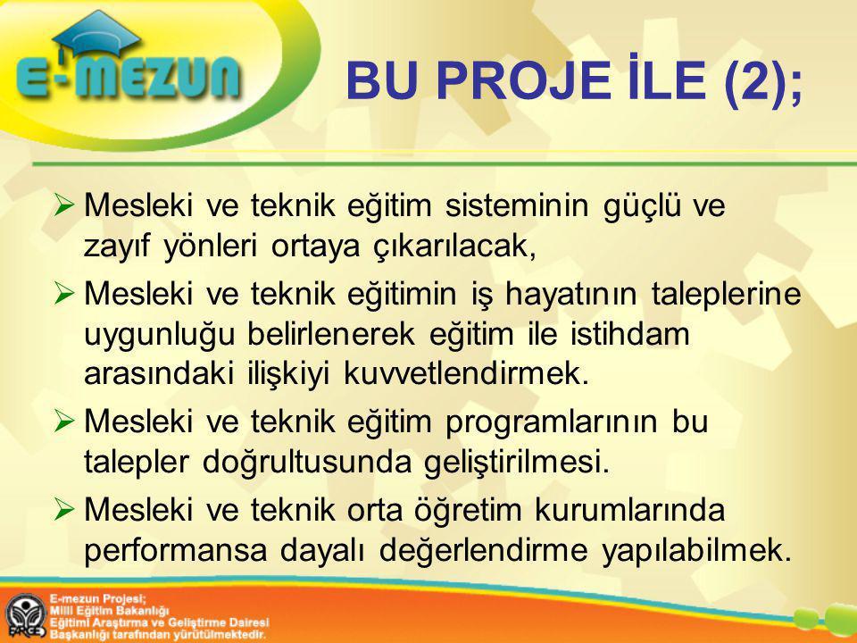 BU PROJE İLE (2);  Mesleki ve teknik eğitim sisteminin güçlü ve zayıf yönleri ortaya çıkarılacak,  Mesleki ve teknik eğitimin iş hayatının talepleri