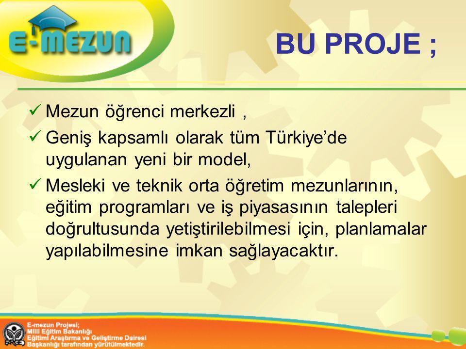 BU PROJE ; Mezun öğrenci merkezli, Geniş kapsamlı olarak tüm Türkiye'de uygulanan yeni bir model, Mesleki ve teknik orta öğretim mezunlarının, eğitim programları ve iş piyasasının talepleri doğrultusunda yetiştirilebilmesi için, planlamalar yapılabilmesine imkan sağlayacaktır.