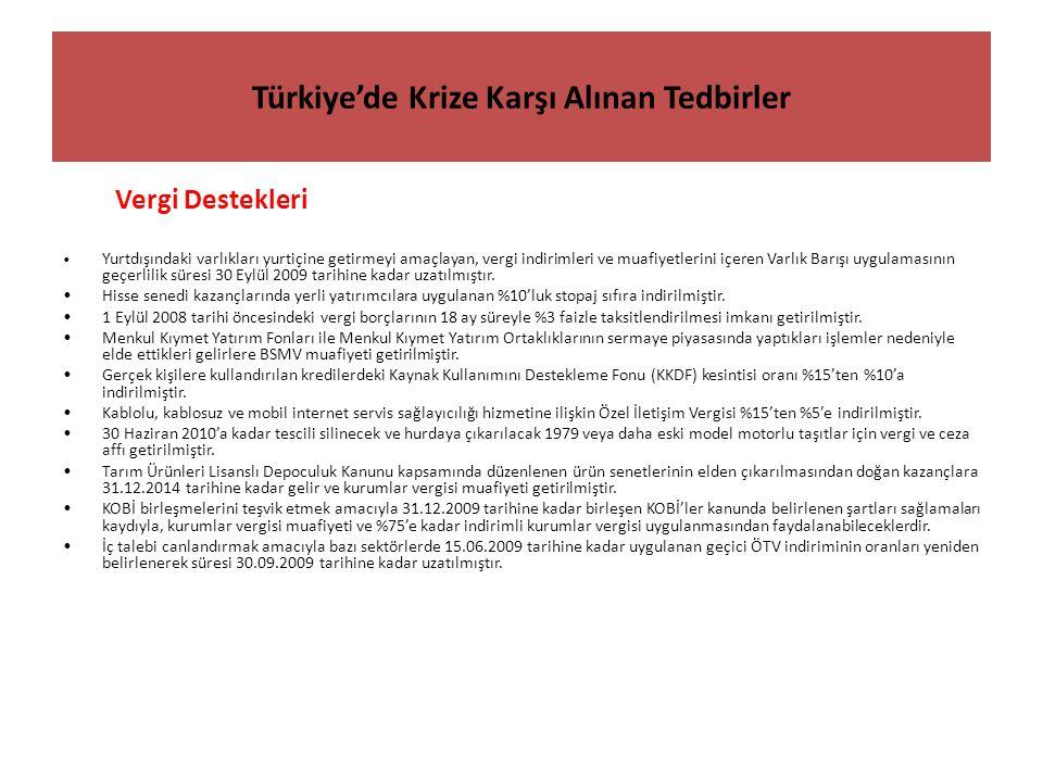 Türkiye'de Krize Karşı Alınan Tedbirler Vergi Destekleri Yurtdışındaki varlıkları yurtiçine getirmeyi amaçlayan, vergi indirimleri ve muafiyetlerini içeren Varlık Barışı uygulamasının geçerlilik süresi 30 Eylül 2009 tarihine kadar uzatılmıştır.