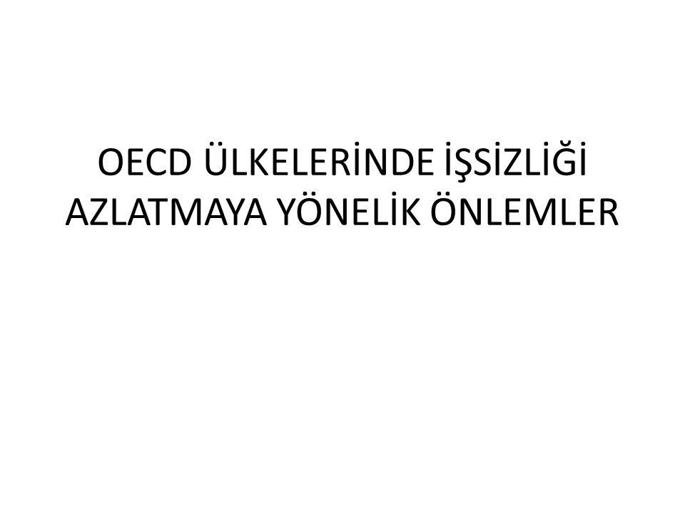 Türkiye'de Krize Karşı Alınan Tedbirler Hükümet 2008 yaz aylarında Türkiye'ye sirayet eden krize karşı tedbir almakta gecikmiş; bununla birlikte 2009 Mart ayından itibaren gerekli müdahaleleri yapmaya başlamıştır.