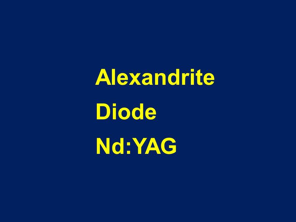 Alexandrite Diode Nd:YAG