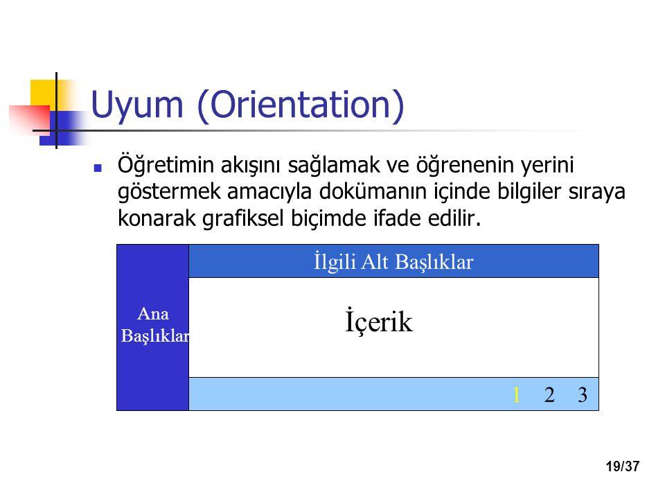 Uyum (Orientation) Öğretimin akışını sağlamak ve öğrenenin yerini göstermek amacıyla dokümanın içinde bilgiler sıraya konarak grafiksel biçimde ifade edilir.