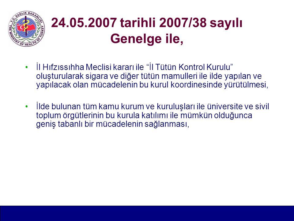 """24.05.2007 tarihli 2007/38 sayılı Genelge ile, İl Hıfzıssıhha Meclisi kararı ile """"İl Tütün Kontrol Kurulu"""" oluşturularak sigara ve diğer tütün mamulle"""