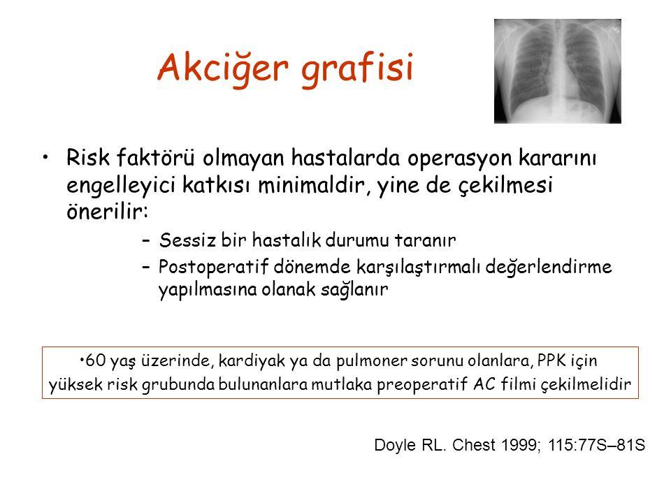 Akciğer grafisi Risk faktörü olmayan hastalarda operasyon kararını engelleyici katkısı minimaldir, yine de çekilmesi önerilir: –Sessiz bir hastalık durumu taranır –Postoperatif dönemde karşılaştırmalı değerlendirme yapılmasına olanak sağlanır Doyle RL.