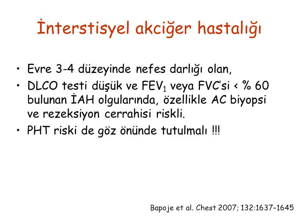 İnterstisyel akciğer hastalığı Evre 3-4 düzeyinde nefes darlığı olan, DLCO testi düşük ve FEV 1 veya FVC'si < % 60 bulunan İAH olgularında, özellikle