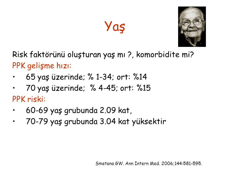 Yaş Risk faktörünü oluşturan yaş mı ?, komorbidite mi? PPK gelişme hızı: 65 yaş üzerinde; % 1-34; ort: %14 70 yaş üzerinde; % 4-45; ort: %15 PPK riski