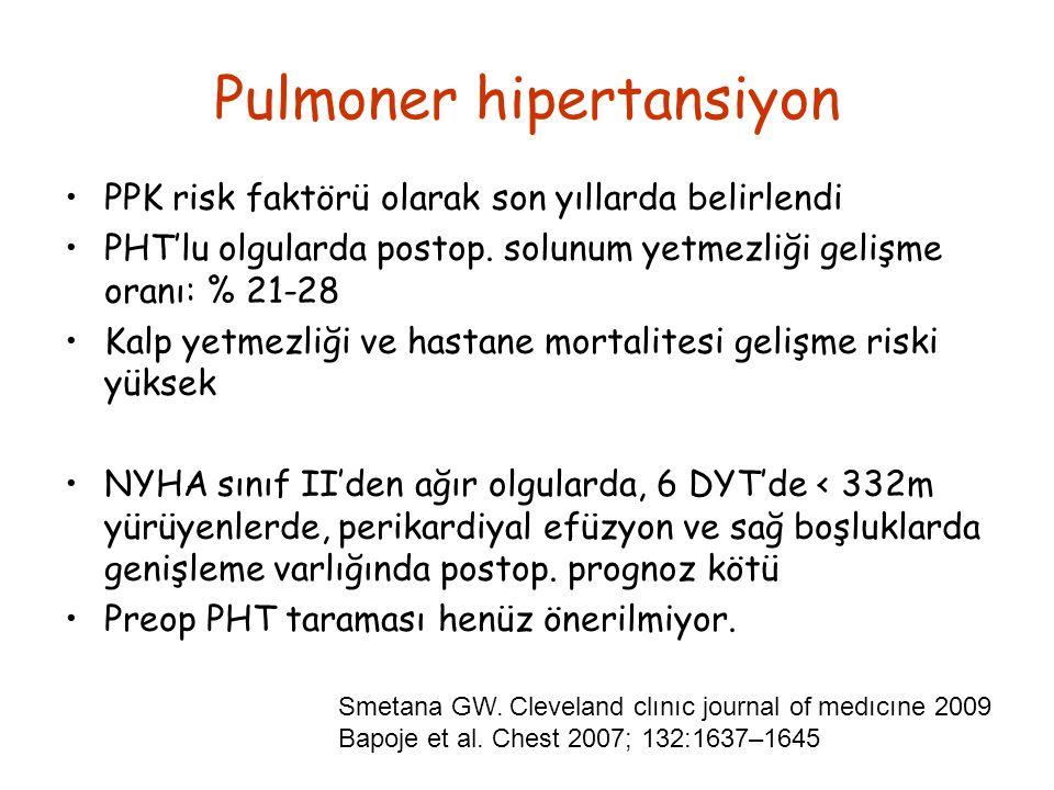 Pulmoner hipertansiyon PPK risk faktörü olarak son yıllarda belirlendi PHT'lu olgularda postop. solunum yetmezliği gelişme oranı: % 21-28 Kalp yetmezl