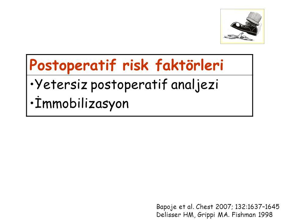 Postoperatif risk faktörleri Yetersiz postoperatif analjezi İmmobilizasyon Bapoje et al. Chest 2007; 132:1637–1645 Delisser HM, Grippi MA. Fishman 199