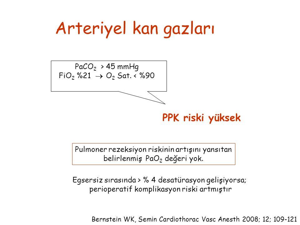 Arteriyel kan gazları PaCO 2 > 45 mmHg FiO 2 %21  O 2 Sat.