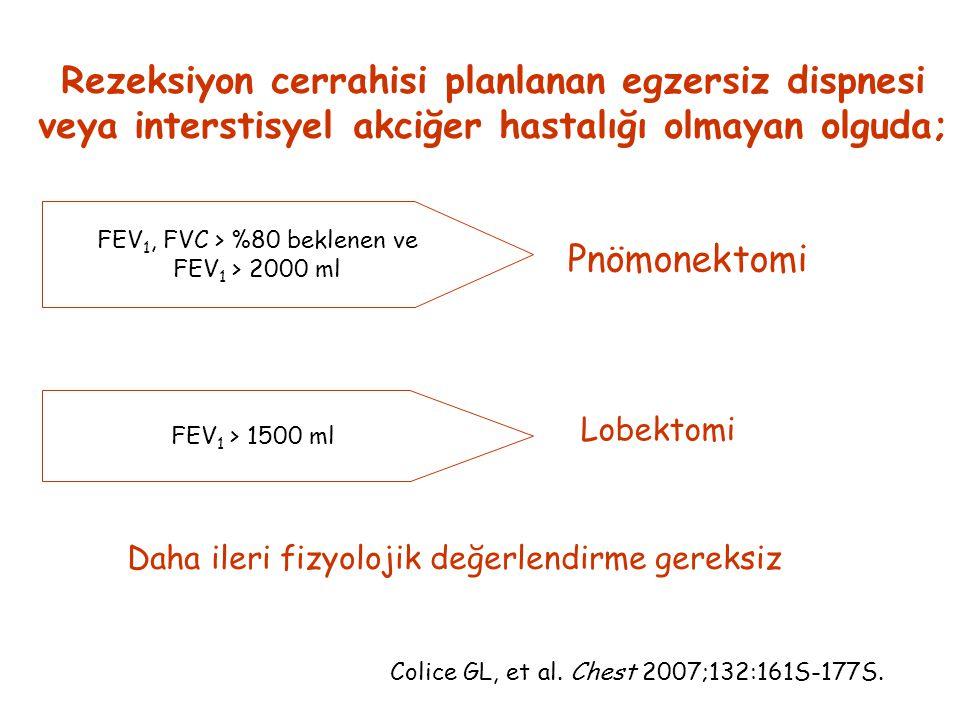 FEV 1, FVC > %80 beklenen ve FEV 1 > 2000 ml Pnömonektomi FEV 1 > 1500 ml Lobektomi Rezeksiyon cerrahisi planlanan egzersiz dispnesi veya interstisyel akciğer hastalığı olmayan olguda; Daha ileri fizyolojik değerlendirme gereksiz Colice GL, et al.