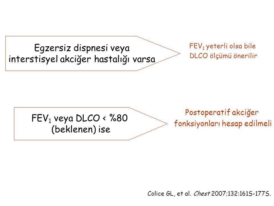 Egzersiz dispnesi veya interstisyel akciğer hastalığı varsa FEV 1 veya DLCO < %80 (beklenen) ise FEV 1 yeterli olsa bile DLCO ölçümü önerilir Postoperatif akciğer fonksiyonları hesap edilmeli Colice GL, et al.