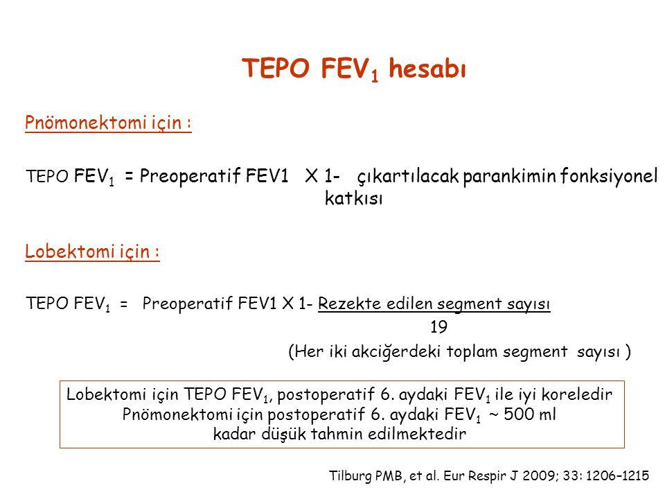 TEPO FEV 1 hesabı Pnömonektomi için : TEPO FEV 1 = Preoperatif FEV1 X 1- çıkartılacak parankimin fonksiyonel katkısı Lobektomi için : TEPO FEV 1 = Preoperatif FEV1 X 1- Rezekte edilen segment sayısı 19 (Her iki akciğerdeki toplam segment sayısı ) Tilburg PMB, et al.
