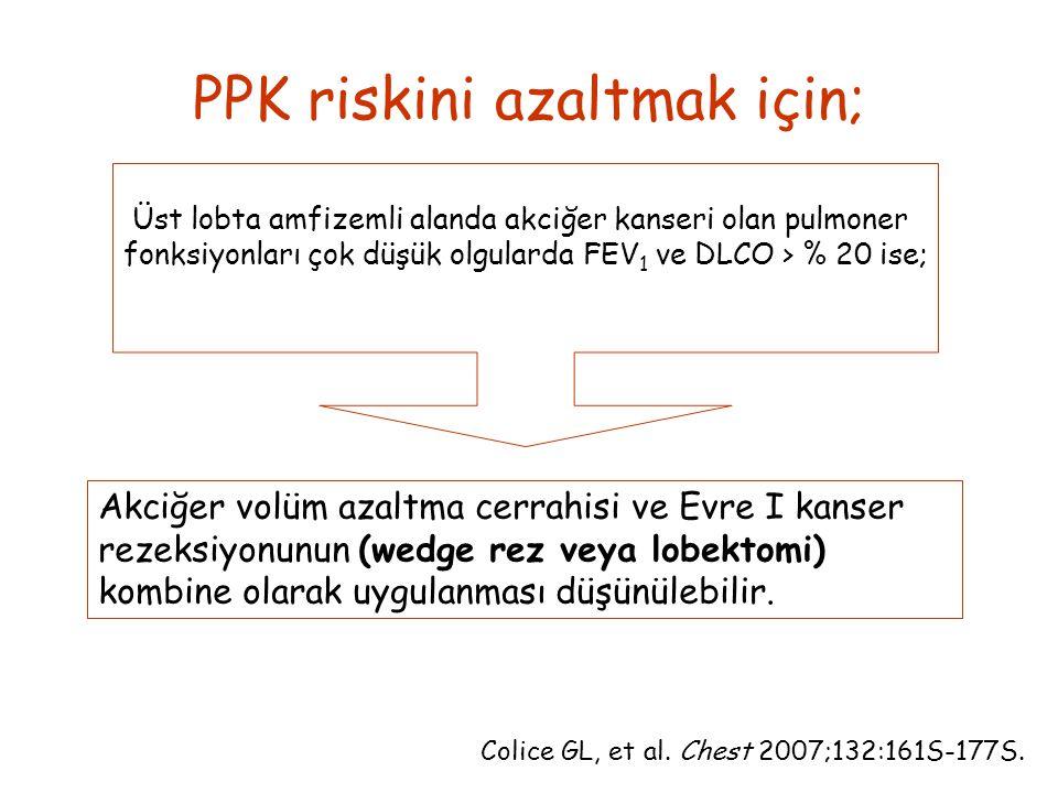 PPK riskini azaltmak için; Colice GL, et al. Chest 2007;132:161S-177S. Akciğer volüm azaltma cerrahisi ve Evre I kanser rezeksiyonunun (wedge rez veya