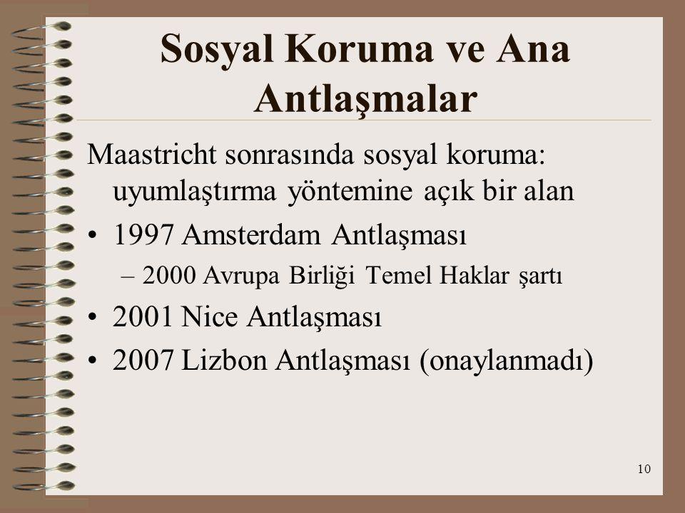 10 Sosyal Koruma ve Ana Antlaşmalar Maastricht sonrasında sosyal koruma: uyumlaştırma yöntemine açık bir alan 1997 Amsterdam Antlaşması –2000 Avrupa B