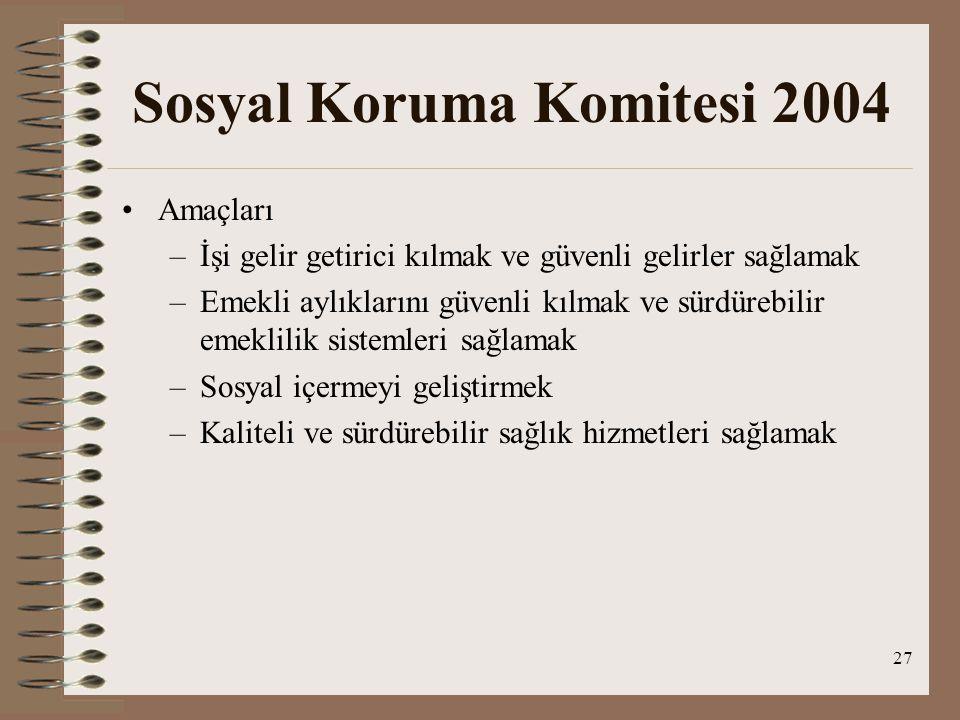 Sosyal Koruma Komitesi 2004 Amaçları –İşi gelir getirici kılmak ve güvenli gelirler sağlamak –Emekli aylıklarını güvenli kılmak ve sürdürebilir emekli