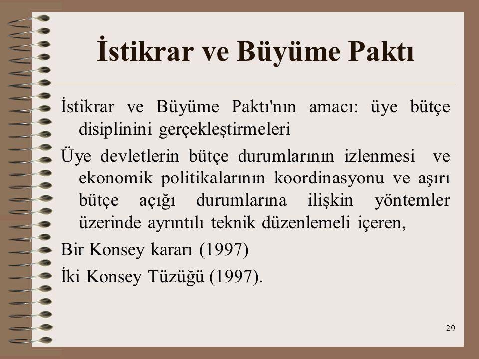 29 İstikrar ve Büyüme Paktı İstikrar ve Büyüme Paktı'nın amacı: üye bütçe disiplinini gerçekleştirmeleri Üye devletlerin bütçe durumlarının izlenmesi