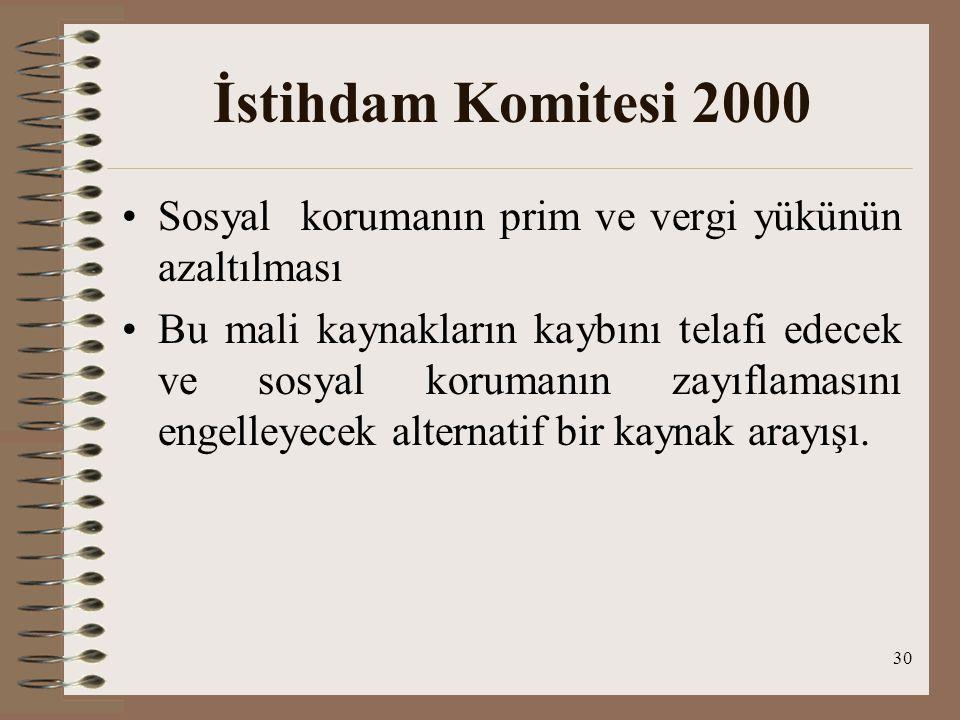 30 İstihdam Komitesi 2000 Sosyal korumanın prim ve vergi yükünün azaltılması Bu mali kaynakların kaybını telafi edecek ve sosyal korumanın zayıflaması