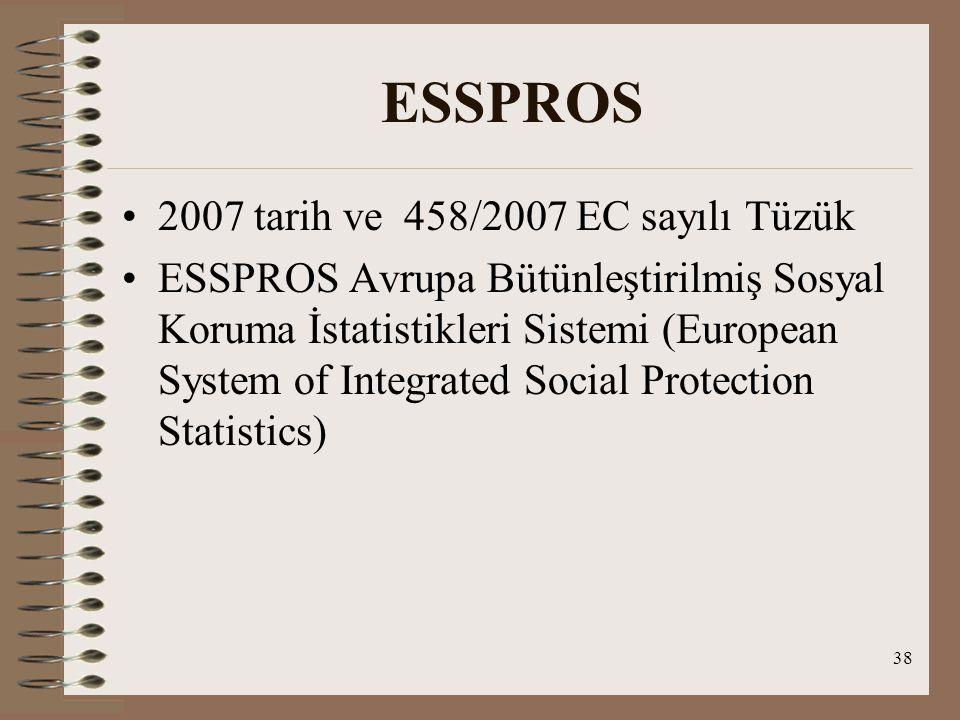 ESSPROS 2007 tarih ve 458/2007 EC sayılı Tüzük ESSPROS Avrupa Bütünleştirilmiş Sosyal Koruma İstatistikleri Sistemi (European System of Integrated Soc