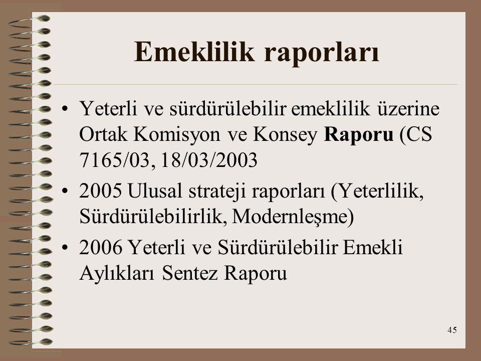 45 Emeklilik raporları Yeterli ve sürdürülebilir emeklilik üzerine Ortak Komisyon ve Konsey Raporu (CS 7165/03, 18/03/2003 2005 Ulusal strateji raporl