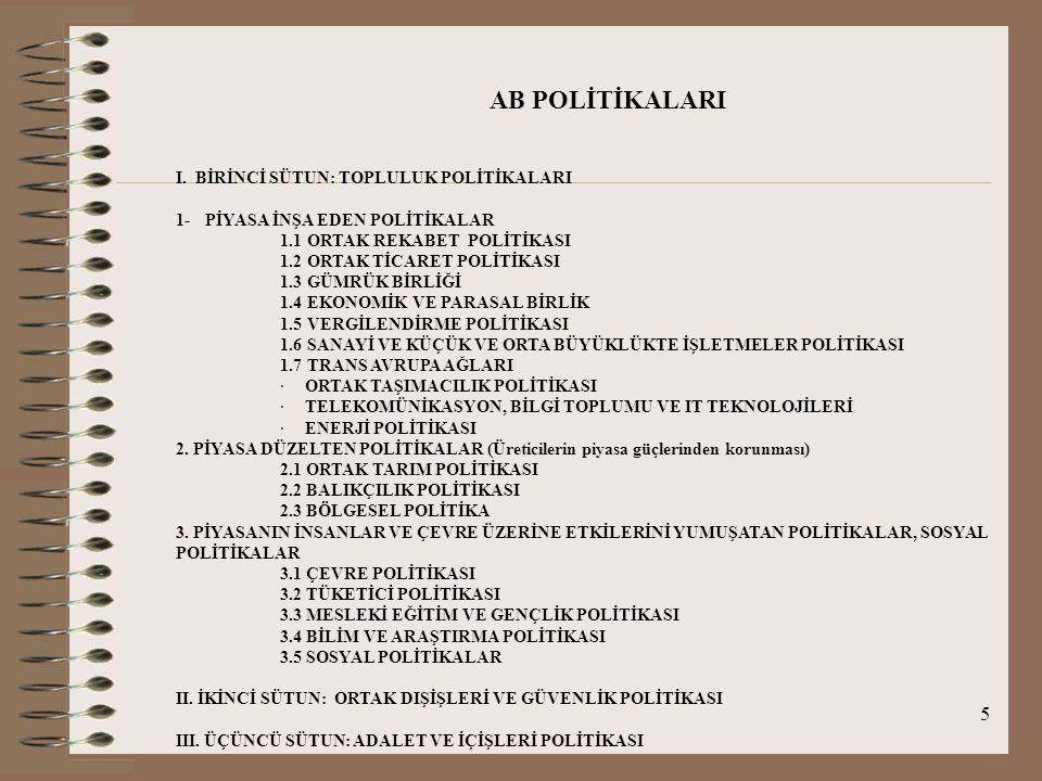 5 AB POLİTİKALARI I. BİRİNCİ SÜTUN: TOPLULUK POLİTİKALARI 1- PİYASA İNŞA EDEN POLİTİKALAR 1.1 ORTAK REKABET POLİTİKASI 1.2 ORTAK TİCARET POLİTİKASI 1.