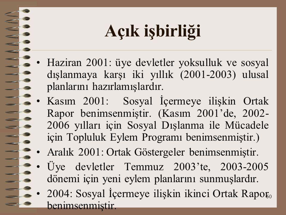 60 Açık işbirliği Haziran 2001: üye devletler yoksulluk ve sosyal dışlanmaya karşı iki yıllık (2001-2003) ulusal planlarını hazırlamışlardır. Kasım 20