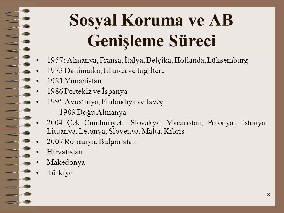 8 Sosyal Koruma ve AB Genişleme Süreci 1957: Almanya, Fransa, İtalya, Belçika, Hollanda, Lüksemburg 1973 Danimarka, İrlanda ve İngiltere 1981 Yunanist