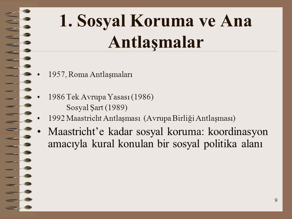 9 1. Sosyal Koruma ve Ana Antlaşmalar 1957, Roma Antlaşmaları 1986 Tek Avrupa Yasası (1986) Sosyal Şart (1989) 1992 Maastricht Antlaşması (Avrupa Birl