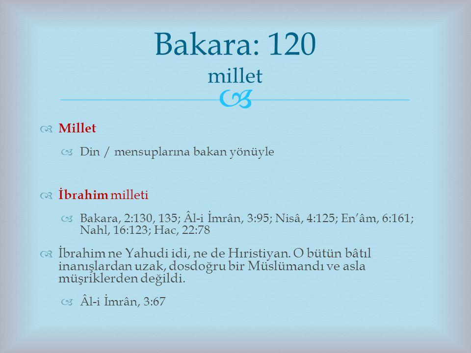   Millet  Din / mensuplarına bakan yönüyle  İbrahim milleti  Bakara, 2:130, 135; Âl-i İmrân, 3:95; Nisâ, 4:125; En'âm, 6:161; Nahl, 16:123; Hac,