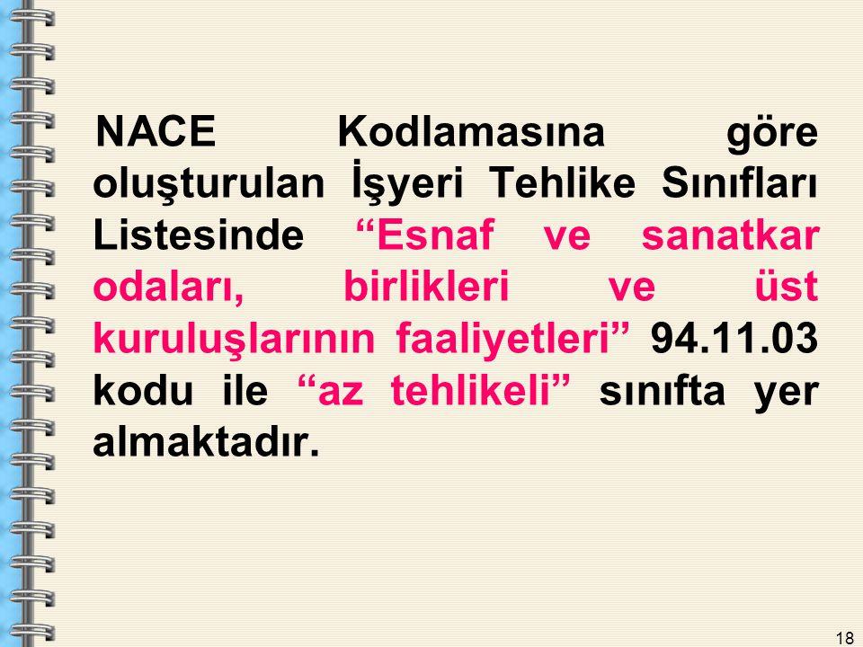 18 NACE Kodlamasına göre oluşturulan İşyeri Tehlike Sınıfları Listesinde Esnaf ve sanatkar odaları, birlikleri ve üst kuruluşlarının faaliyetleri 94.11.03 kodu ile az tehlikeli sınıfta yer almaktadır.