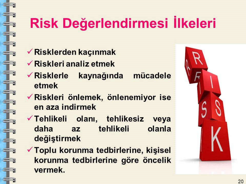 20 Risk Değerlendirmesi İlkeleri Risklerden kaçınmak Riskleri analiz etmek Risklerle kaynağında mücadele etmek Riskleri önlemek, önlenemiyor ise en aza indirmek Tehlikeli olanı, tehlikesiz veya daha az tehlikeli olanla değiştirmek Toplu korunma tedbirlerine, kişisel korunma tedbirlerine göre öncelik vermek.