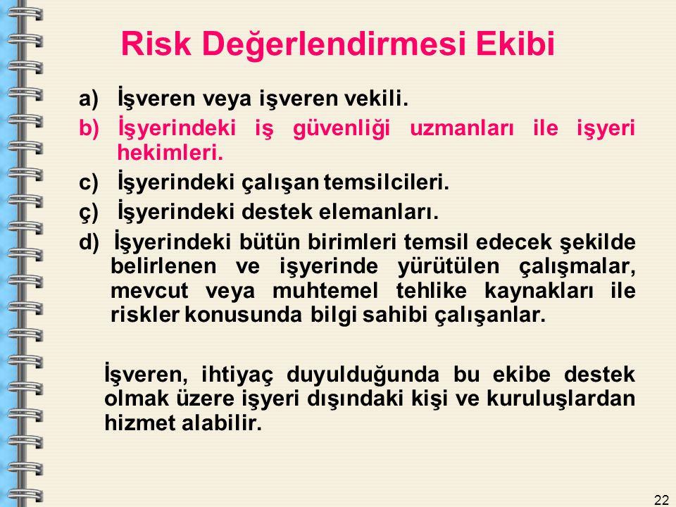 22 Risk Değerlendirmesi Ekibi a) İşveren veya işveren vekili. b) İşyerindeki iş güvenliği uzmanları ile işyeri hekimleri. c) İşyerindeki çalışan temsi