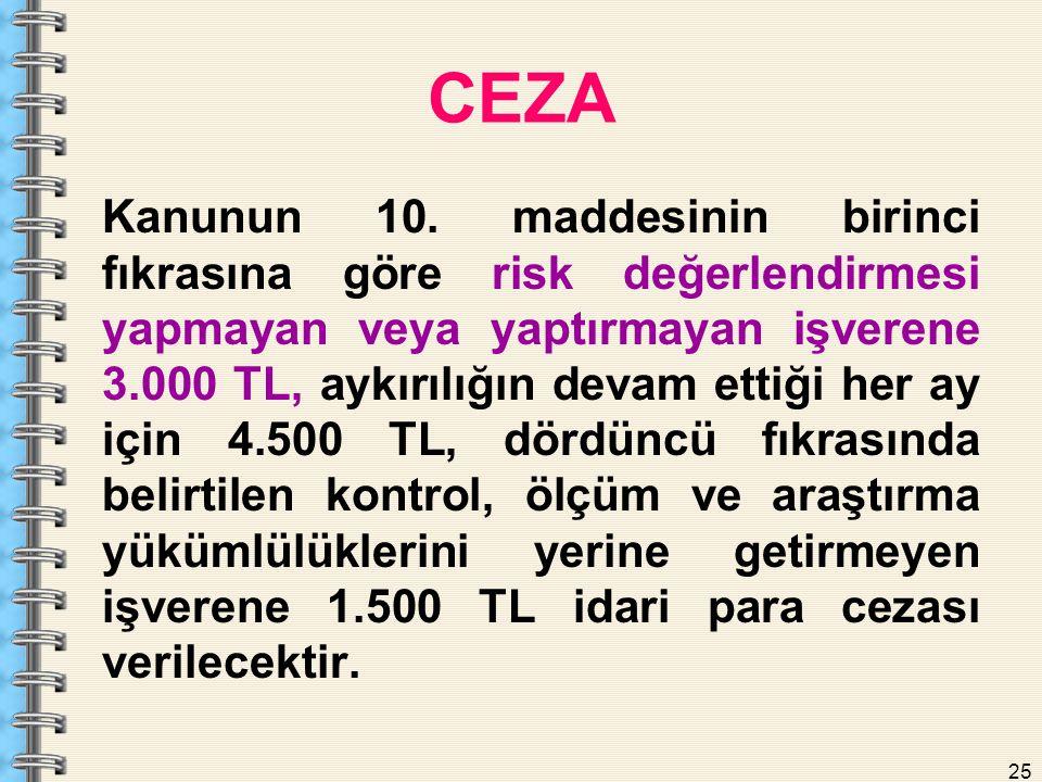 25 CEZA Kanunun 10. maddesinin birinci fıkrasına göre risk değerlendirmesi yapmayan veya yaptırmayan işverene 3.000 TL, aykırılığın devam ettiği her a