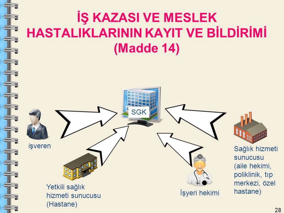 28 İŞ KAZASI VE MESLEK HASTALIKLARININ KAYIT VE BİLDİRİMİ (Madde 14) İşyeri hekimi işveren SGK Sağlık hizmeti sunucusu (aile hekimi, poliklinik, tıp m