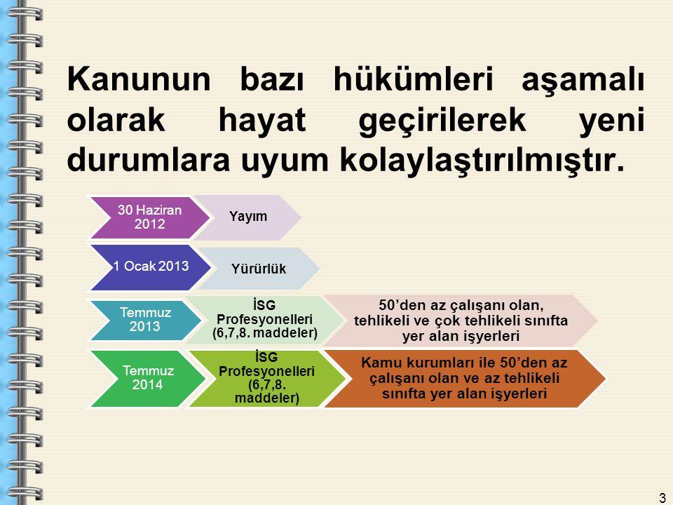 3 Kanunun bazı hükümleri aşamalı olarak hayat geçirilerek yeni durumlara uyum kolaylaştırılmıştır. 30 Haziran 2012 Yayım 1 Ocak 2013 Yürürlük Temmuz 2