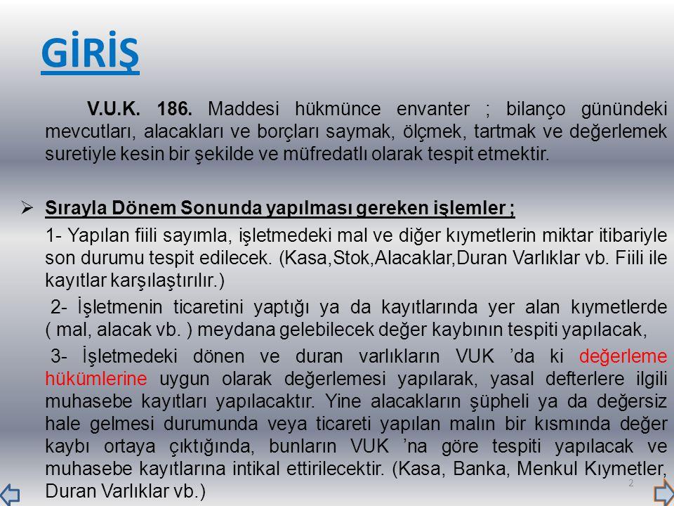 VUK 'un defter tutmaya ilişkin hükümleri(171-226.