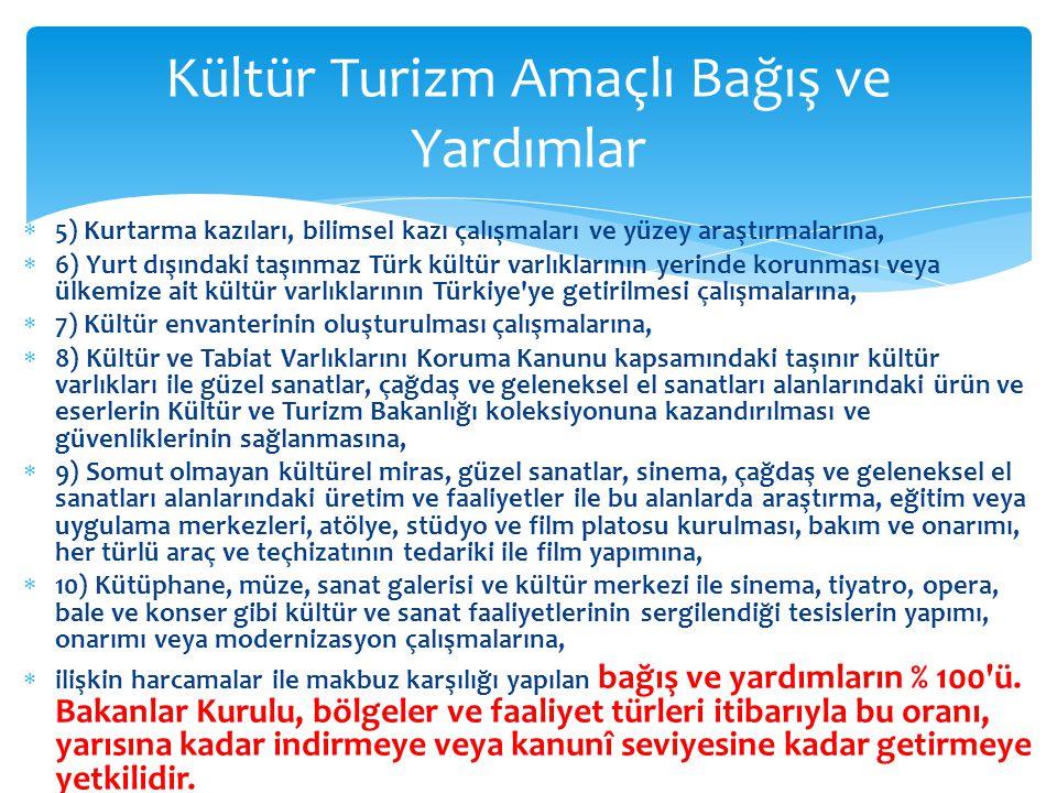  5) Kurtarma kazıları, bilimsel kazı çalışmaları ve yüzey araştırmalarına,  6) Yurt dışındaki taşınmaz Türk kültür varlıklarının yerinde korunması v